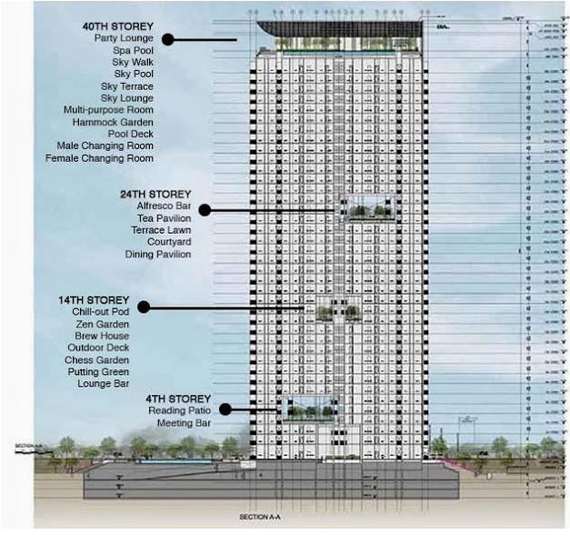 Alex-Residences-Facilities alex residences Alex Residences | Showflat Hotline +65 6100 7122 Alex Residences Facilities