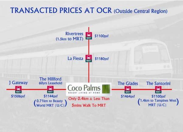 Coco-Palms singapore OCR coco palms Coco Palms | Showflat Hotline +65 61007122 | Pasir Ris mrt coco palms