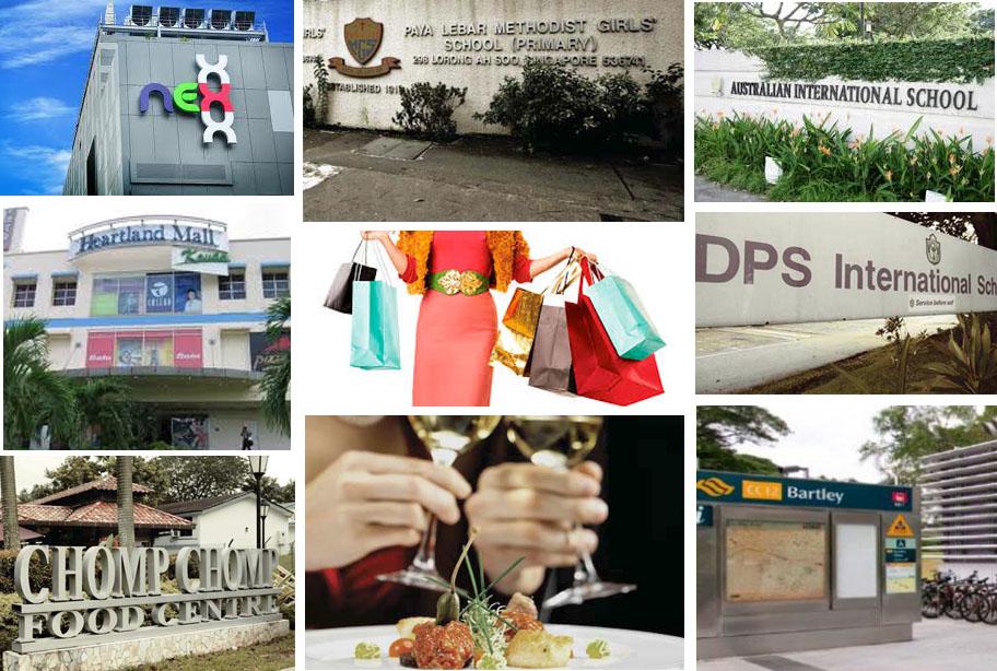 botanique @ bartley singapore  botanique @ bartley Botanique @ Bartley By UOL  Showflat Hotline +65 61007122  Bartley MRT Botanique Bartley amenities 1