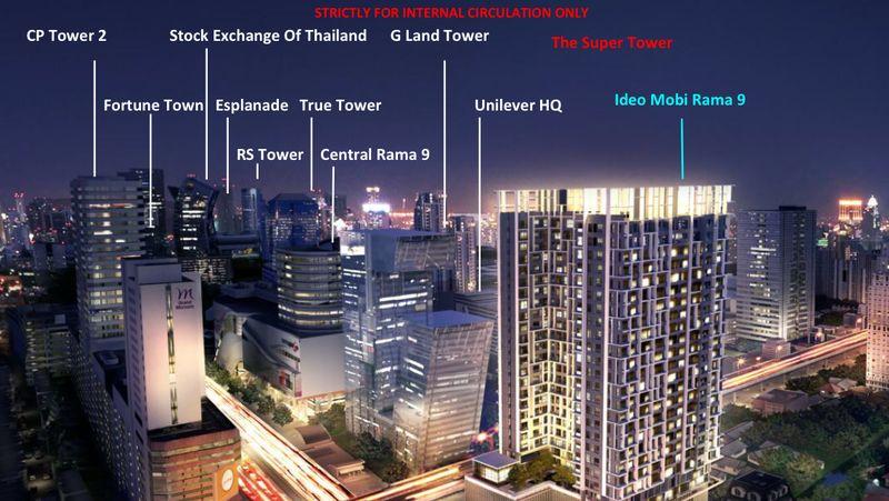 Ideo Mobi-Rama-9-Condo-Bangkok Near By ideo mobi rama 9 Ideo Mobi Rama 9  Showflat | Showflat Hotline 61007122 IDEO MOBI RAMA 9