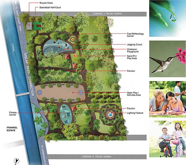 Sunnyvale-Residences Site Plan sunnyvale residences Sunnyvale Residences | Singapore Park Connector