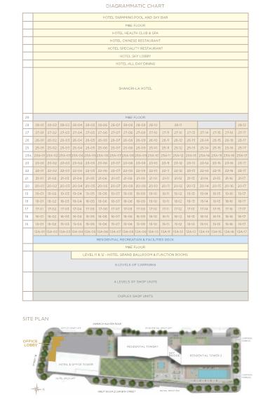 The Peak Office Floor Plan Tower Distribution Chart the peak office floor plan The Peak Office Floor Plan Available | Showflat Hotline +65 97555202 the peak office distribution chart
