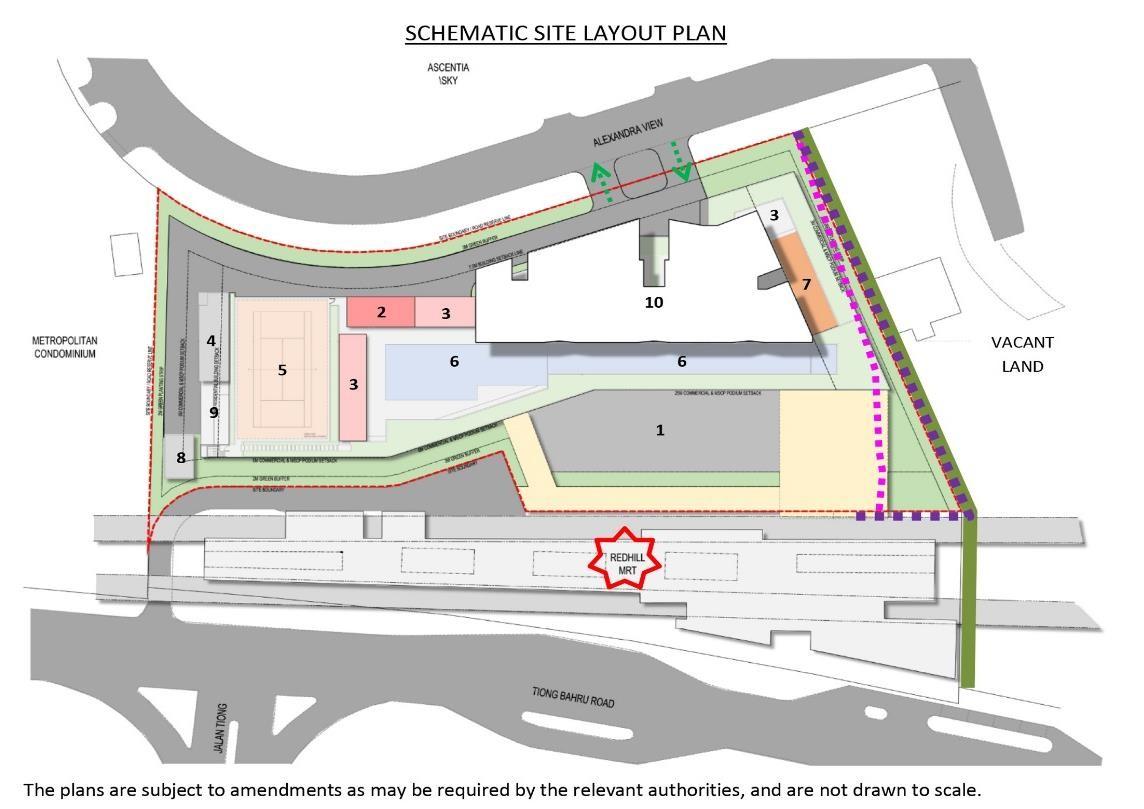 the artra Site plan