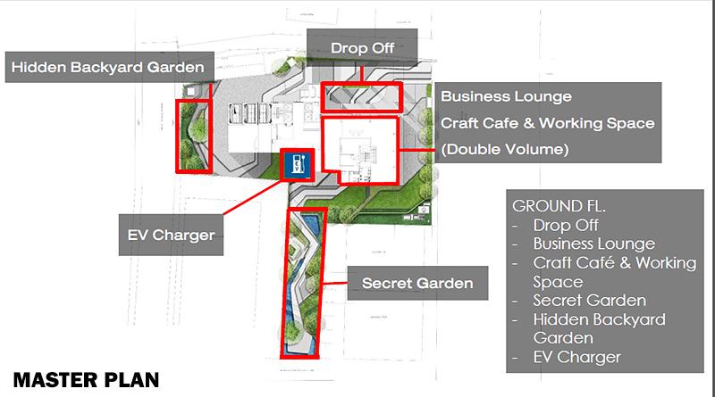 Knightsbridge Space Rama 9 site map