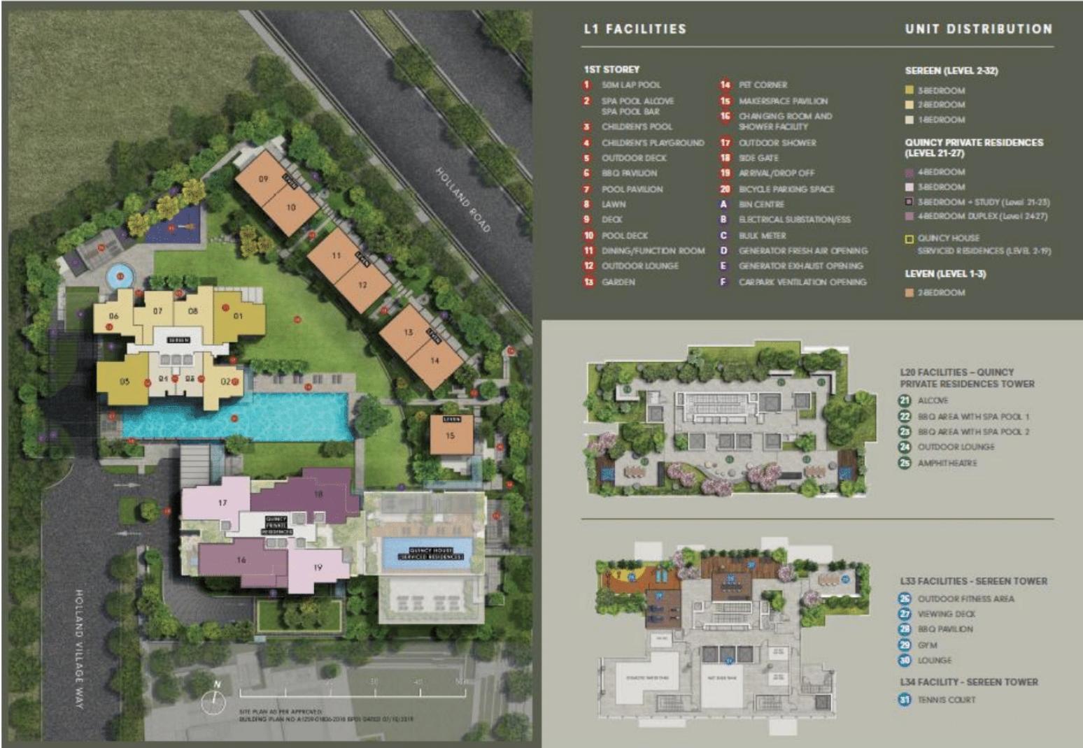 One-Holland-Village siteplan