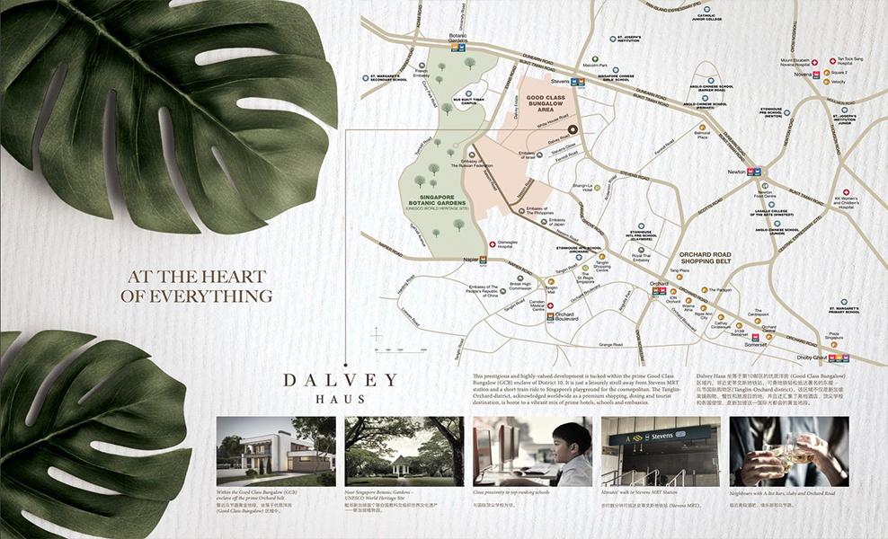 Dalvey-Haus-Location-Map